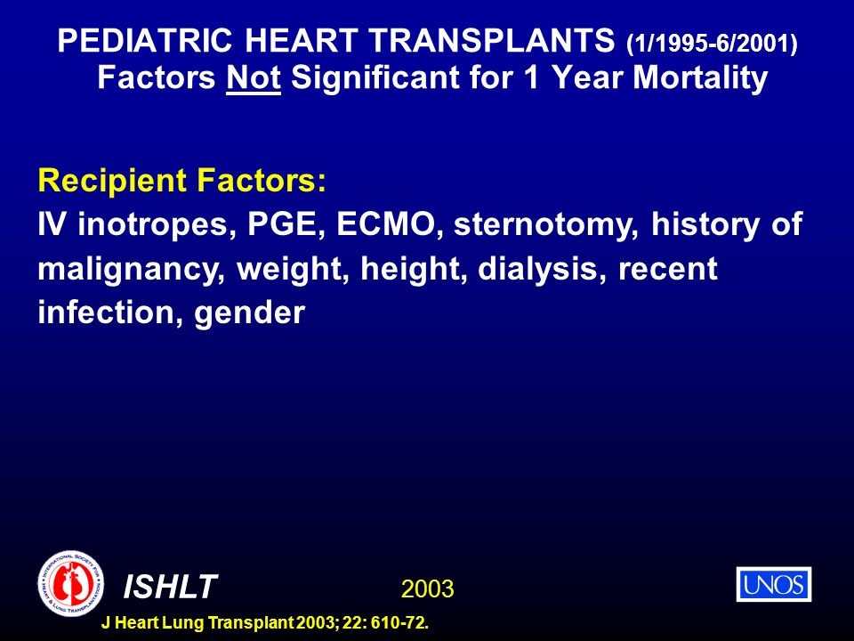 2003 ISHLT J Heart Lung Transplant 2003; 22: 610-72. PEDIATRIC HEART TRANSPLANTS (1/1995-6/2001) Factors Not Significant for 1 Year Mortality Recipien