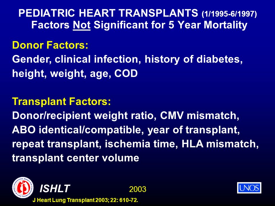2003 ISHLT J Heart Lung Transplant 2003; 22: 610-72. PEDIATRIC HEART TRANSPLANTS (1/1995-6/1997) Factors Not Significant for 5 Year Mortality Donor Fa
