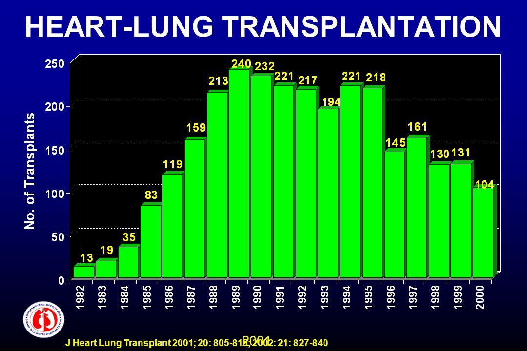 2001 J Heart Lung Transplant 2001; 20: 805-815; 2002: 21: 827-840 HEART-LUNG TRANSPLANTATION