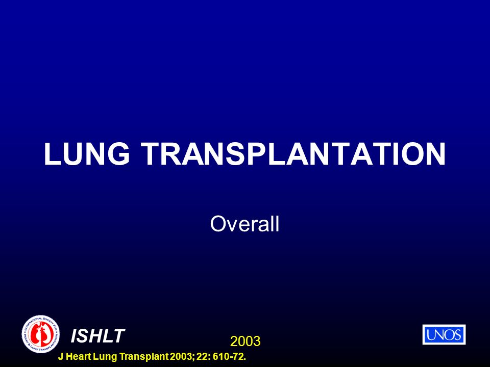 2003 ISHLT J Heart Lung Transplant 2003; 22: 610-72. ADULT LUNG TRANSPLANTATION Indications By Year