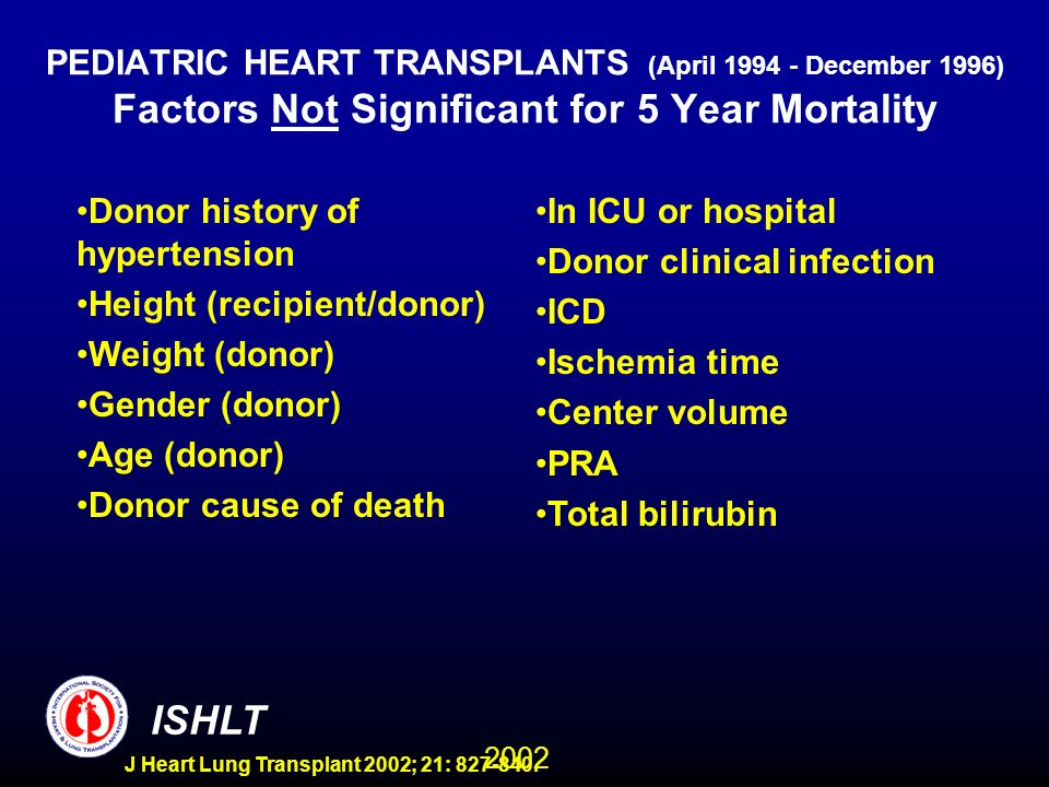 2002 ISHLT J Heart Lung Transplant 2002; 21: 827-840. PEDIATRIC HEART TRANSPLANTS (April 1994 - December 1996) Factors Not Significant for 5 Year Mort