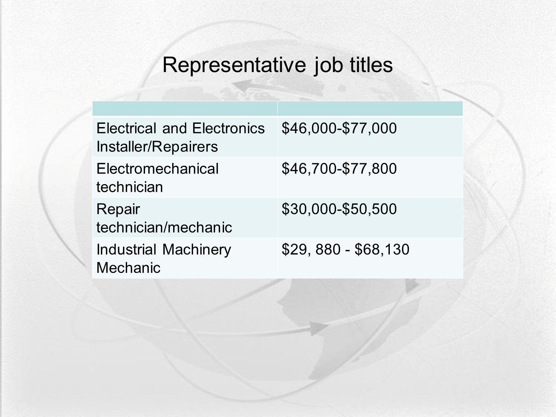 Representative job titles Electrical and Electronics Installer/Repairers $46,000-$77,000 Electromechanical technician $46,700-$77,800 Repair technician/mechanic $30,000-$50,500 Industrial Machinery Mechanic $29, 880 - $68,130