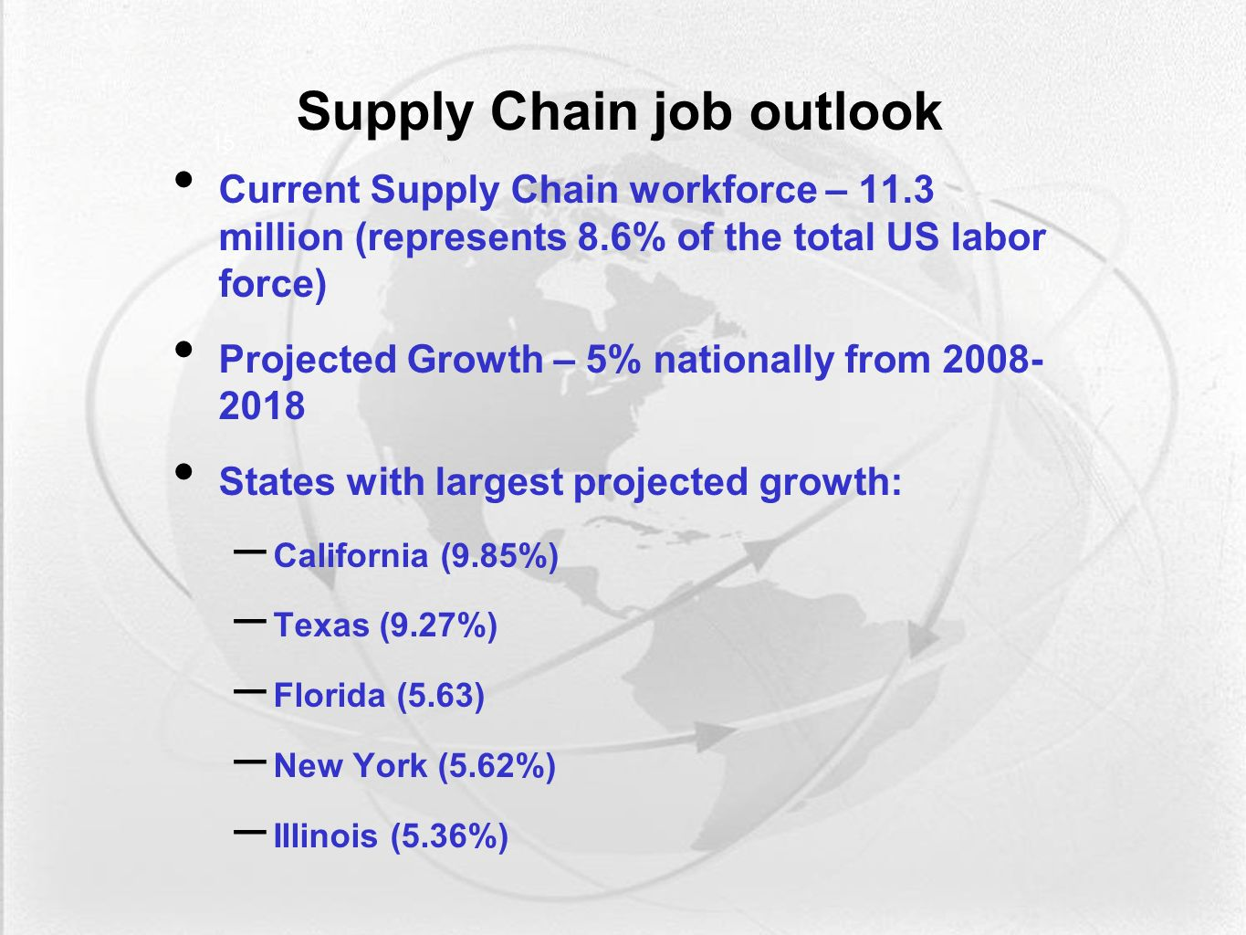 Supply Chain job outlook Current Supply Chain workforce – 11.3 million (represents 8.6% of the total US labor force) Projected Growth – 5% nationally from 2008- 2018 States with largest projected growth: – California (9.85%) – Texas (9.27%) – Florida (5.63) – New York (5.62%) – Illinois (5.36%) 15