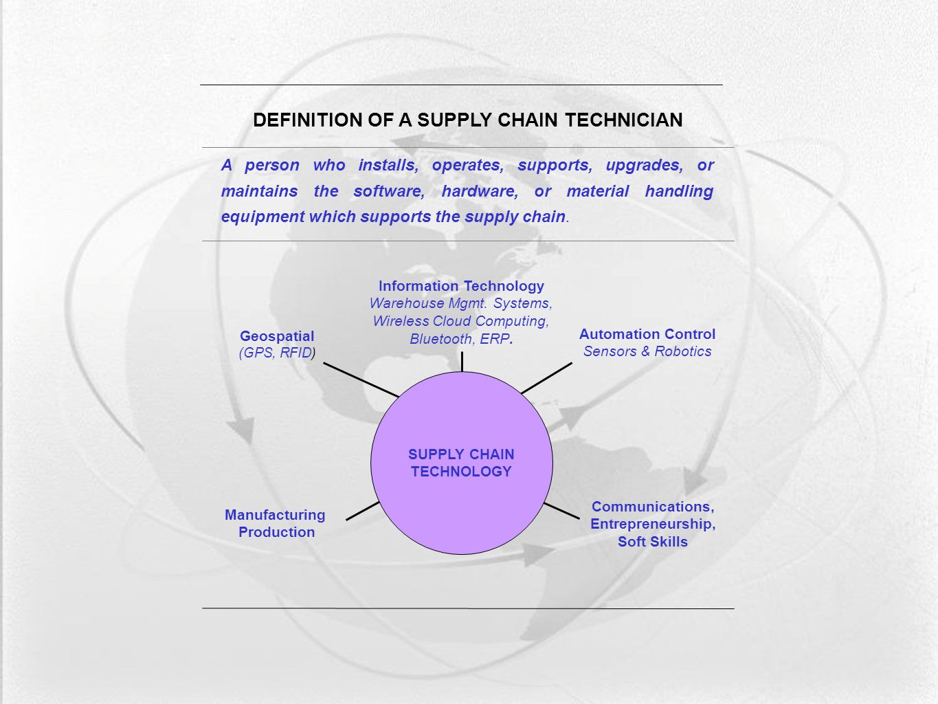 5 DEFINITION OF A SUPPLY CHAIN TECHNICIAN SUPPLY CHAIN TECHNOLOGY Information Technology Warehouse Mgmt.