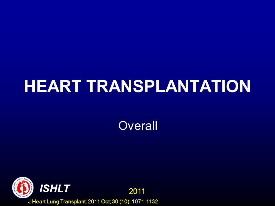HEART TRANSPLANTATION Overall ISHLT 2011 ISHLT J Heart Lung Transplant. 2011 Oct; 30 (10): 1071-1132