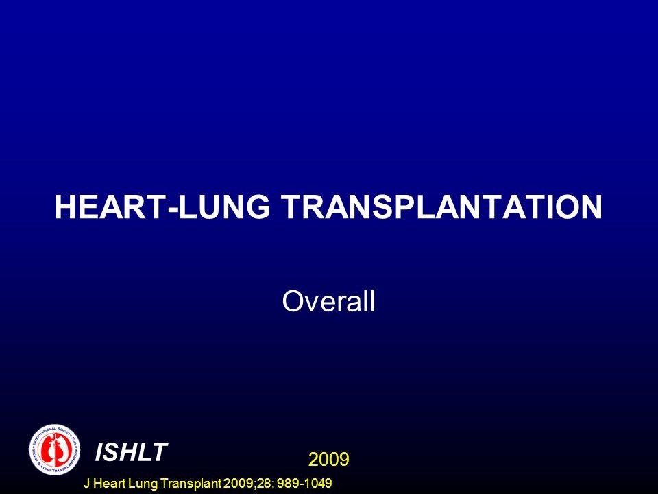 J Heart Lung Transplant 2009;28: 989-1049 HEART-LUNG TRANSPLANTATION Overall ISHLT 2009