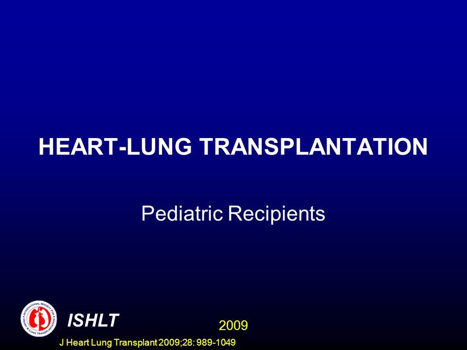 J Heart Lung Transplant 2009;28: 989-1049 HEART-LUNG TRANSPLANTATION Pediatric Recipients ISHLT 2009