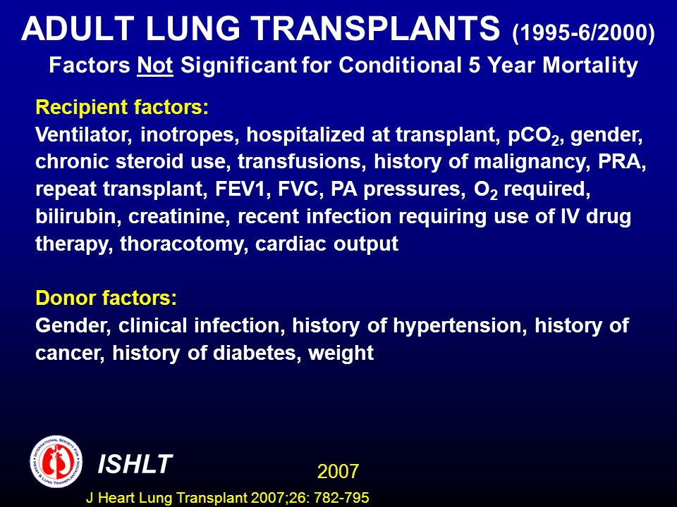 ADULT LUNG TRANSPLANTS (1995-6/2000) Factors Not Significant for Conditional 5 Year Mortality Recipient factors: Ventilator, inotropes, hospitalized at transplant, pCO 2, gender, chronic steroid use, transfusions, history of malignancy, PRA, repeat transplant, FEV1, FVC, PA pressures, O 2 required, bilirubin, creatinine, recent infection requiring use of IV drug therapy, thoracotomy, cardiac output Donor factors: Gender, clinical infection, history of hypertension, history of cancer, history of diabetes, weight ISHLT 2007 J Heart Lung Transplant 2007;26: 782-795