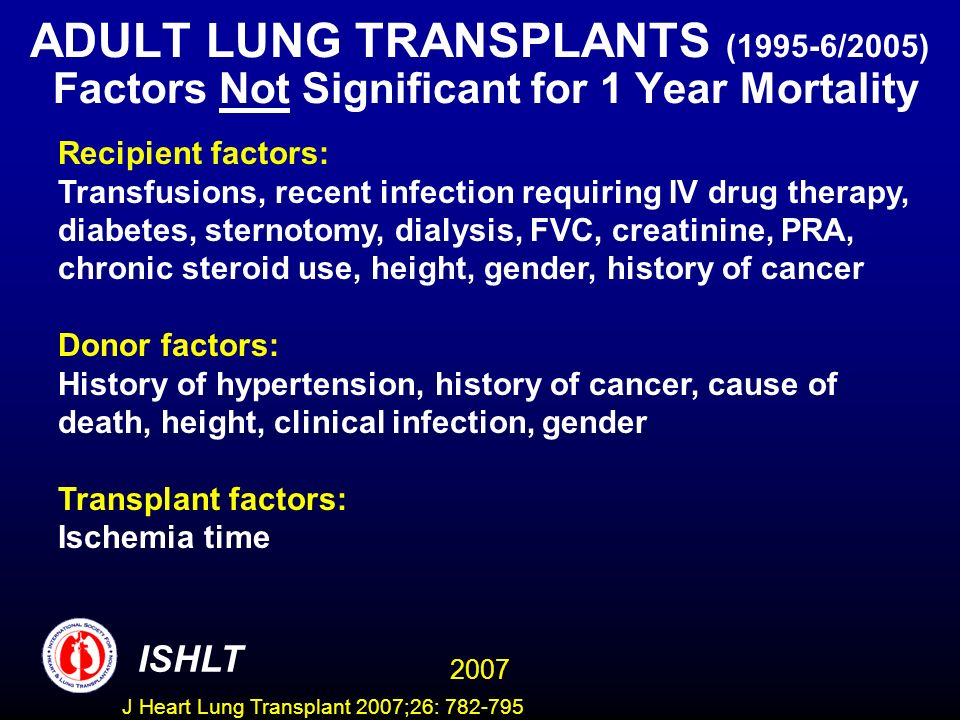 ADULT LUNG TRANSPLANTS (1995-6/2005) Factors Not Significant for 1 Year Mortality Recipient factors: Transfusions, recent infection requiring IV drug therapy, diabetes, sternotomy, dialysis, FVC, creatinine, PRA, chronic steroid use, height, gender, history of cancer Donor factors: History of hypertension, history of cancer, cause of death, height, clinical infection, gender Transplant factors: Ischemia time ISHLT 2007 J Heart Lung Transplant 2007;26: