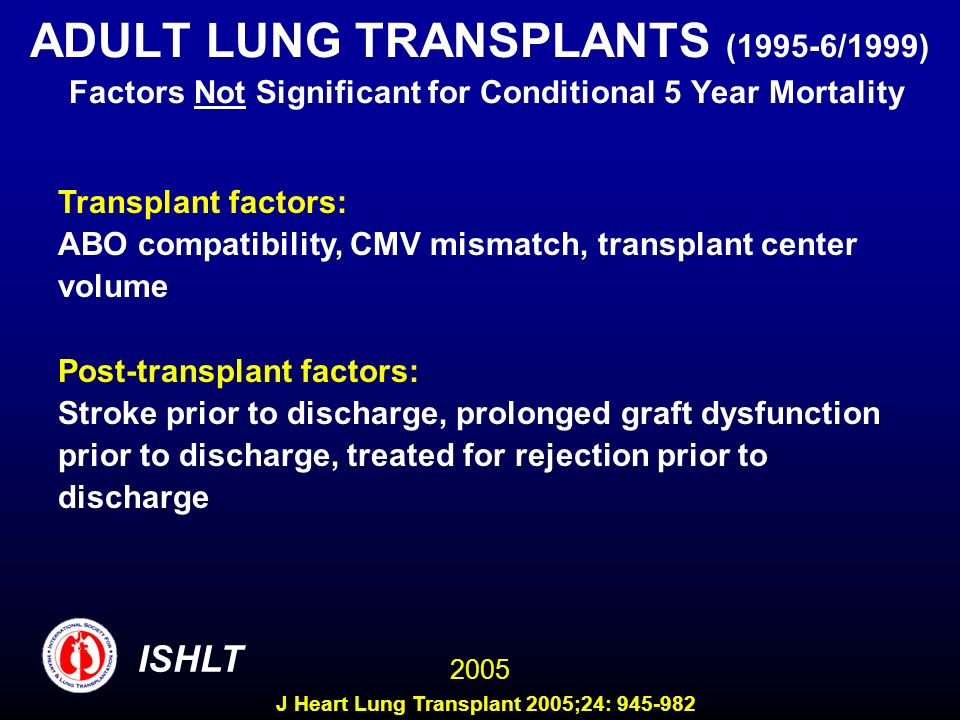 ADULT LUNG TRANSPLANTS (1995-6/1999) Factors Not Significant for Conditional 5 Year Mortality Transplant factors: ABO compatibility, CMV mismatch, transplant center volume Post-transplant factors: Stroke prior to discharge, prolonged graft dysfunction prior to discharge, treated for rejection prior to discharge ISHLT 2005 J Heart Lung Transplant 2005;24: 945-982