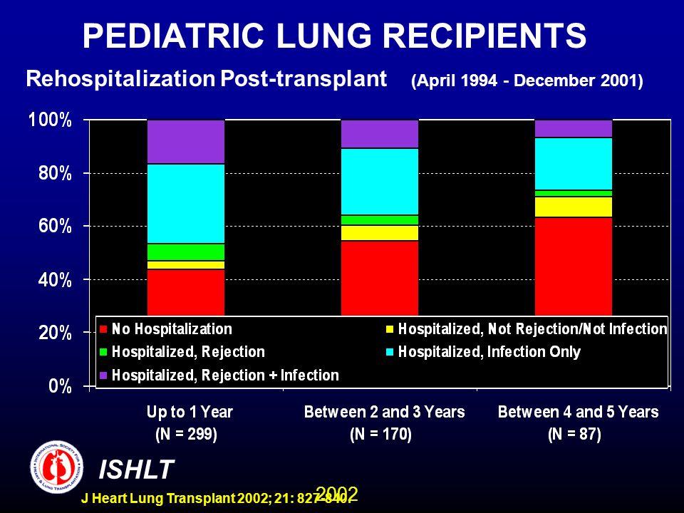 2002 ISHLT J Heart Lung Transplant 2002; 21: 827-840.