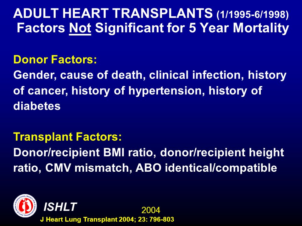 2004 ISHLT J Heart Lung Transplant 2004; 23: 796-803 ADULT HEART TRANSPLANTS (1/1995-6/1998) Factors Not Significant for 5 Year Mortality Donor Factors: Gender, cause of death, clinical infection, history of cancer, history of hypertension, history of diabetes Transplant Factors: Donor/recipient BMI ratio, donor/recipient height ratio, CMV mismatch, ABO identical/compatible
