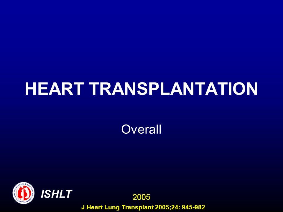 HEART TRANSPLANTATION Overall ISHLT 2005 J Heart Lung Transplant 2005;24: 945-982