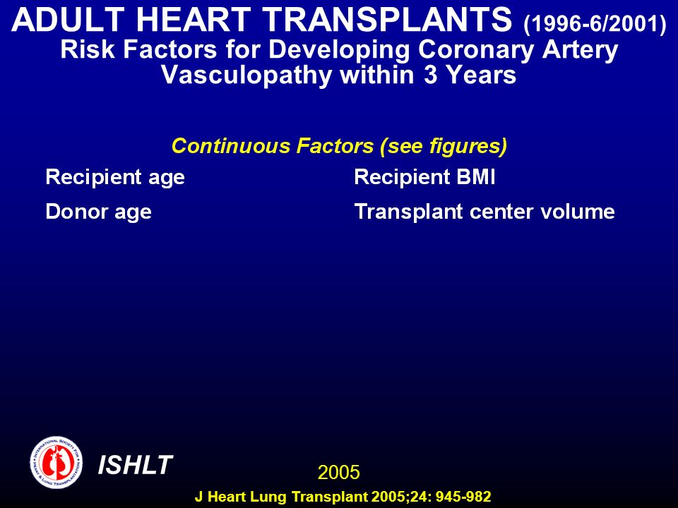 ADULT HEART TRANSPLANTS (1996-6/2001) Risk Factors for Developing Coronary Artery Vasculopathy within 3 Years 2005 ISHLT J Heart Lung Transplant 2005;