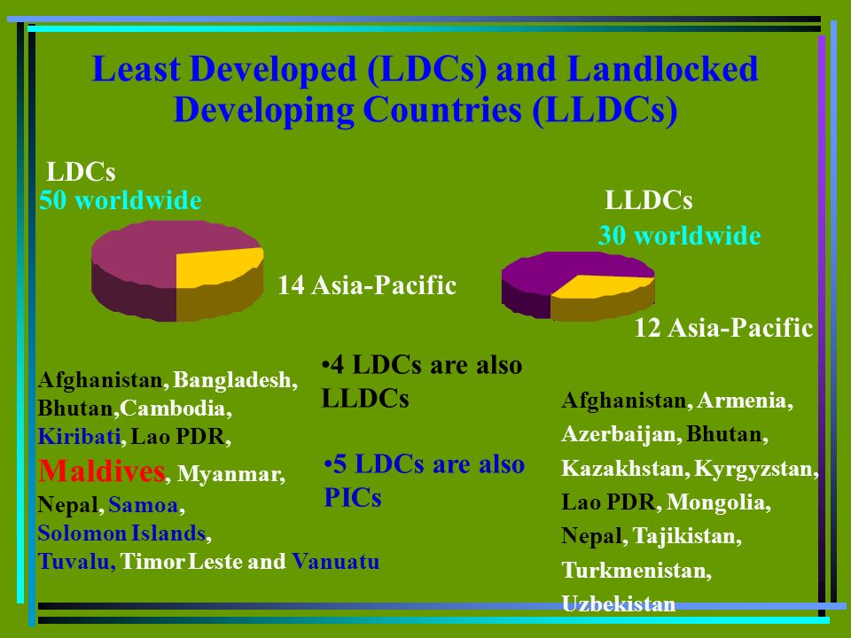 Least Developed (LDCs) and Landlocked Developing Countries (LLDCs) Afghanistan, Bangladesh, Bhutan,Cambodia, Kiribati, Lao PDR, Maldives, Myanmar, Nepal, Samoa, Solomon Islands, Tuvalu, Timor Leste and Vanuatu Afghanistan, Armenia, Azerbaijan, Bhutan, Kazakhstan, Kyrgyzstan, Lao PDR, Mongolia, Nepal, Tajikistan, Turkmenistan, Uzbekistan 14 Asia-Pacific 50 worldwide LDCs 30 worldwide 12 Asia-Pacific LLDCs 4 LDCs are also LLDCs 5 LDCs are also PICs