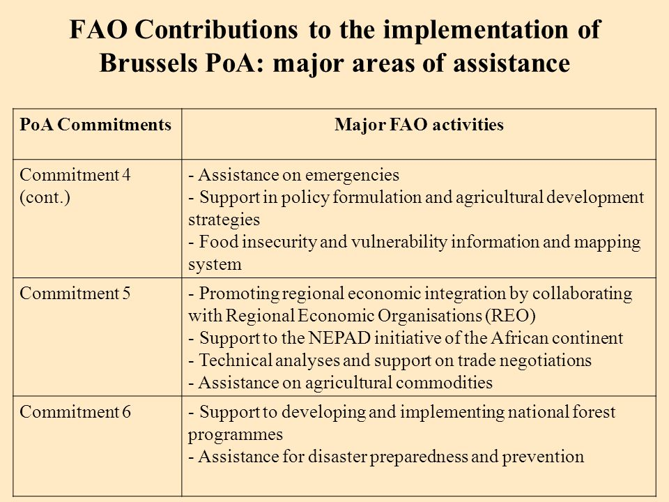 FAO Contributions to the implementation of Brussels PoA: major areas of assistance PoA CommitmentsMajor FAO activities Commitment 4 (cont.) - Assistance on emergencies - Support in policy formulation and agricultural development strategies - Food insecurity and vulnerability information and mapping system Commitment 5- Promoting regional economic integration by collaborating with Regional Economic Organisations (REO) - Support to the NEPAD initiative of the African continent - Technical analyses and support on trade negotiations - Assistance on agricultural commodities Commitment 6- Support to developing and implementing national forest programmes - Assistance for disaster preparedness and prevention