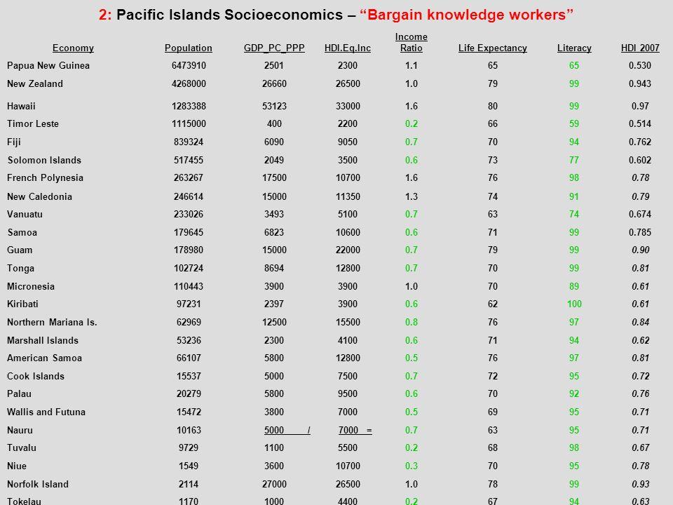 13: Good experiences.(satellite) OPT & Telecom Cook Islands – shared satcom bandwidth.