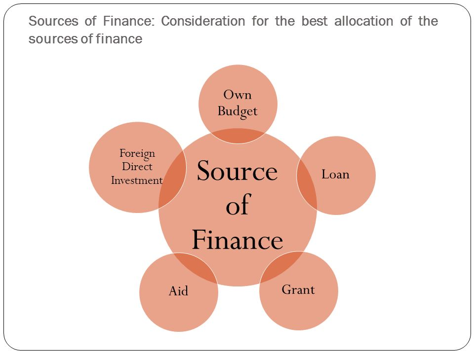 Sources of Finance: Consideration for the best allocation of the sources of finance Source of Finance Own Budget LoanGrantAid Foreign Direct Investmen