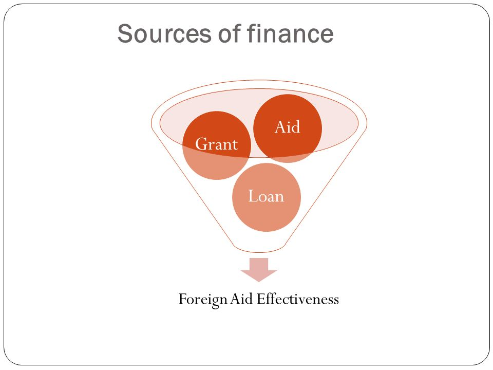Sources of finance Foreign Aid Effectiveness LoanGrantAid