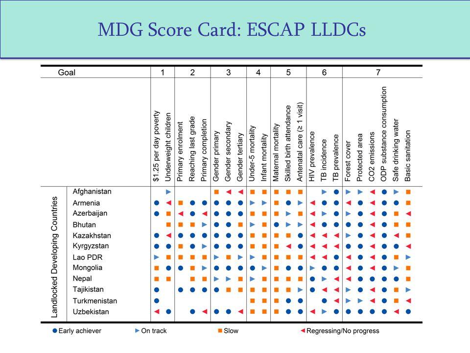 MDG Score Card: ESCAP LLDCs