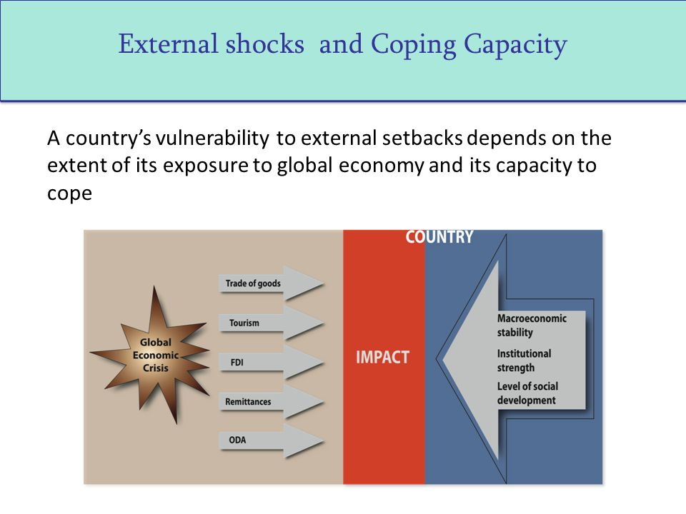 External shocks and Coping Capacity A countrys vulnerability to external setbacks depends on the extent of its exposure to global economy and its capa