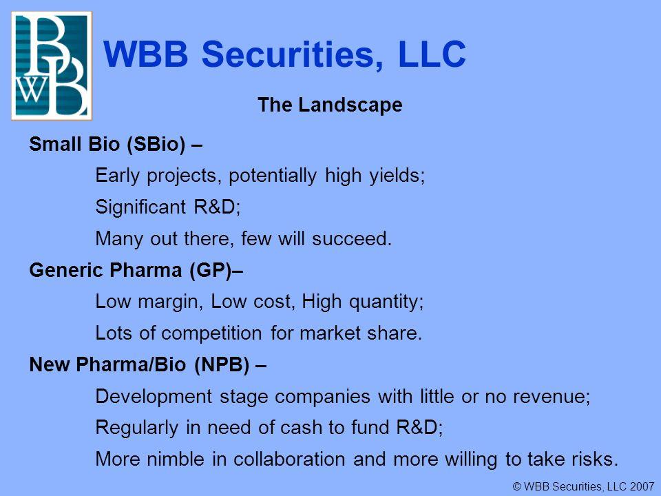 WBB Securities, LLC © WBB Securities, LLC 2007 Big Pharma/BBio Warning Signs 3 Fewer Patents Per R&D Dollar CBO Study, R&D in Pharma Industry, October, 2006