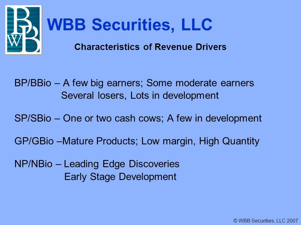 WBB Securities, LLC © WBB Securities, LLC 2007 Big Pharma/BBio Warning Signs 4 Diminishing Return on Assets CBO Study, R&D in Pharma Industry, October, 2006