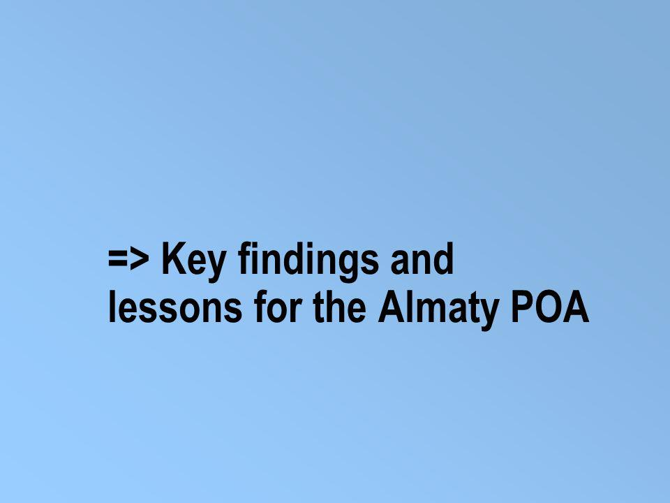 => Key findings and lessons for the Almaty POA