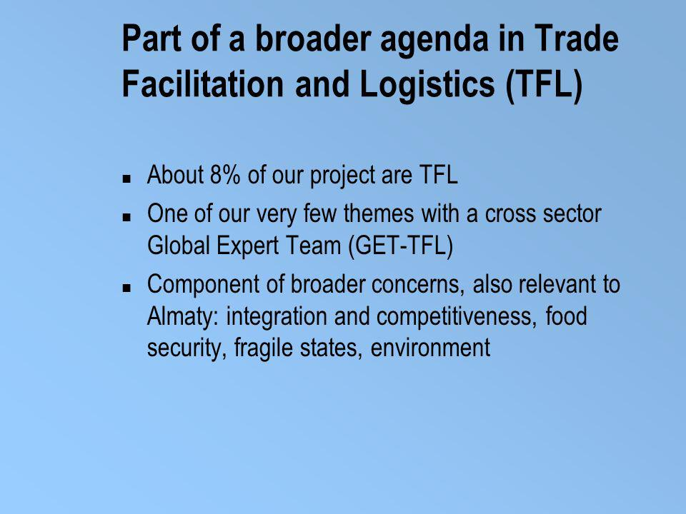 Part of a broader agenda in Trade Facilitation and Logistics (TFL) About 8% of our project are TFL One of our very few themes with a cross sector Global Expert Team (GET-TFL) Component of broader concerns, also relevant to Almaty: integration and competitiveness, food security, fragile states, environment