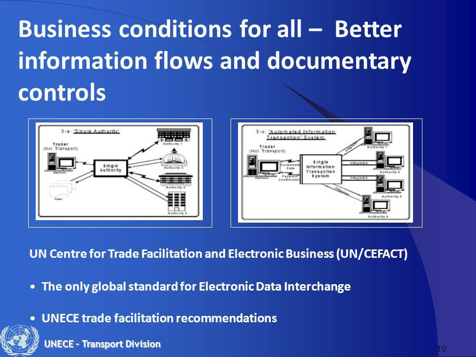 10 UNECE – Transport Division Business conditions for all – Better information flows and documentary controls UN Centre for Trade Facilitation and Ele