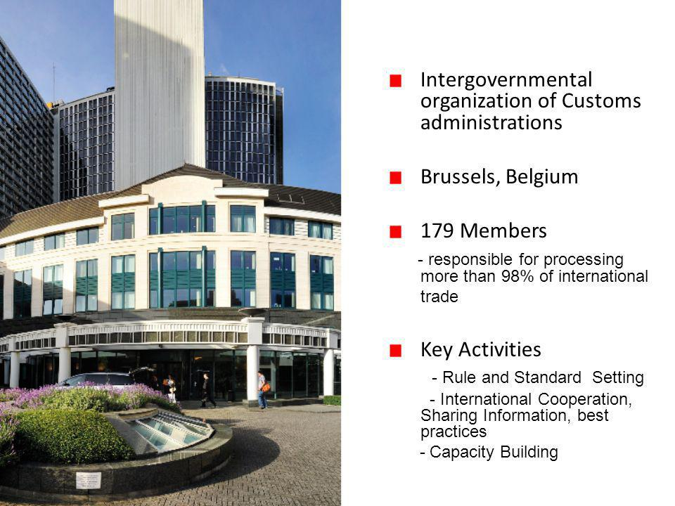 Intergovernmental organization of Customs administrations Brussels, Belgium 179 Members - responsible for processing more than 98% of international tr
