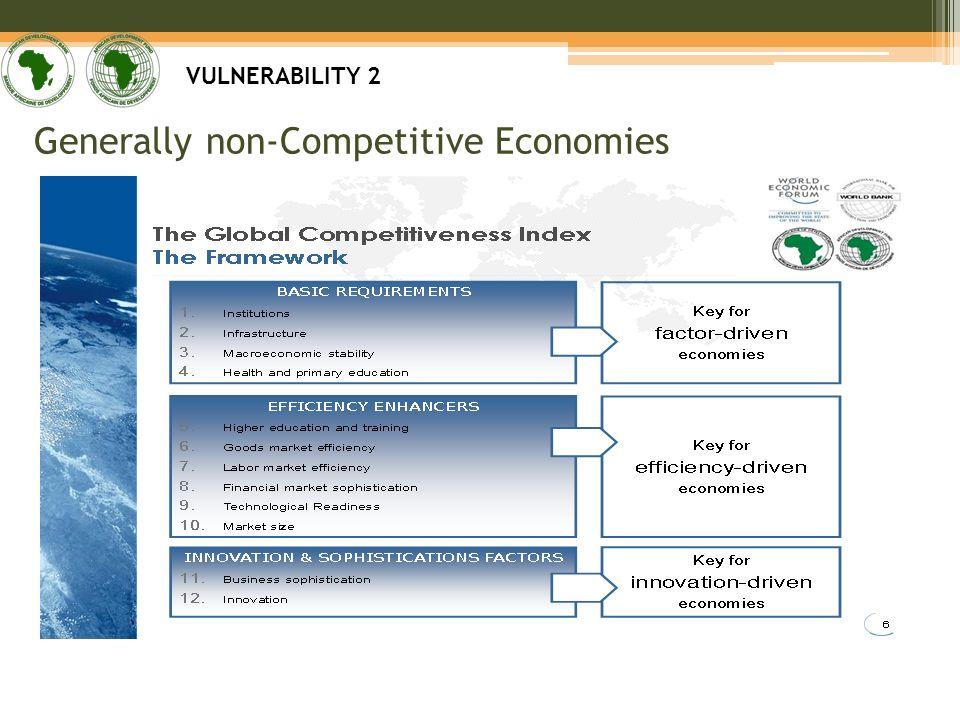 Generally non-Competitive Economies VULNERABILITY 2