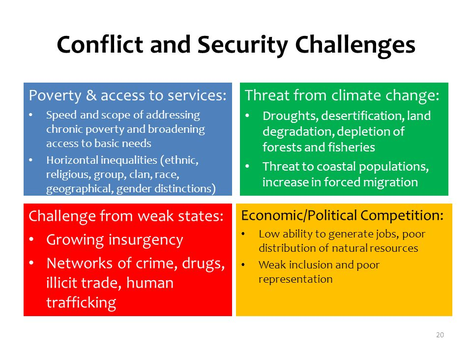 Conflict and Security Challenges Poverty & access to services: Speed and scope of addressing chronic poverty and broadening access to basic needs Hori