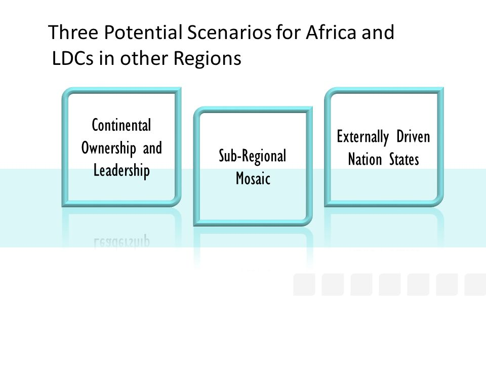 Three Potential Scenarios for Africa and LDCs in other Regions