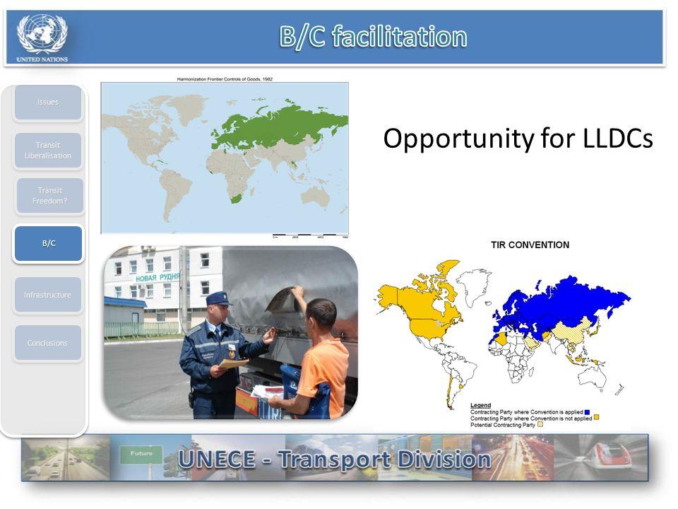 IssuesIssues Transit Liberalisation InfrastructureInfrastructure ConclusionsConclusions Transit Freedom.