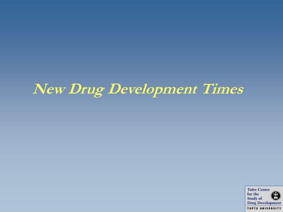 New Drug Development Times