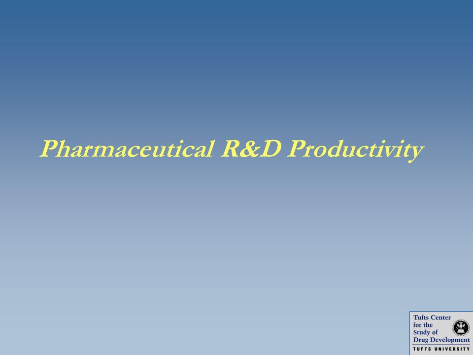 Pharmaceutical R&D Productivity