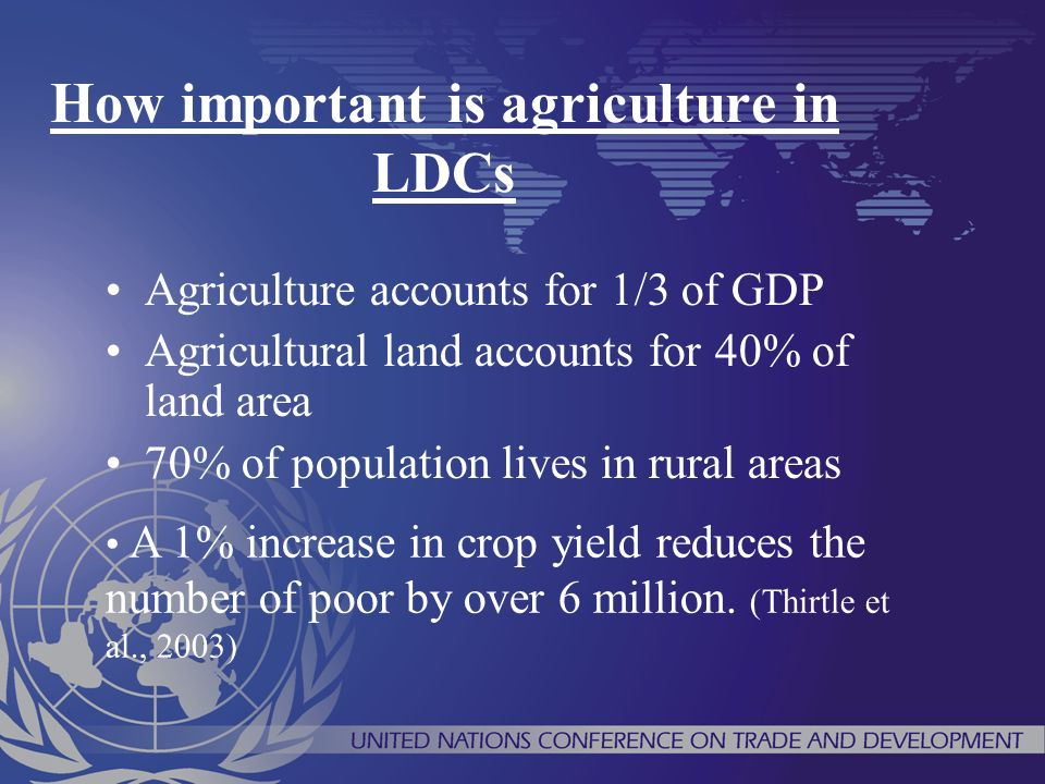 How important is agriculture in LDCs Agriculture accounts for 1/3 of GDP Agricultural land accounts for 40% of land area 70% of population lives in rural areas A 1% increase in crop yield reduces the number of poor by over 6 million.