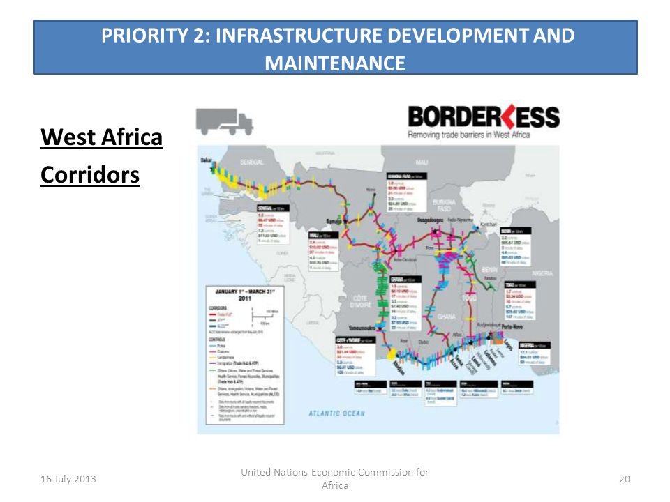 PRIORITY 2: INFRASTRUCTURE DEVELOPMENT AND MAINTENANCE West Africa Corridors 16 July United Nations Economic Commission for Africa