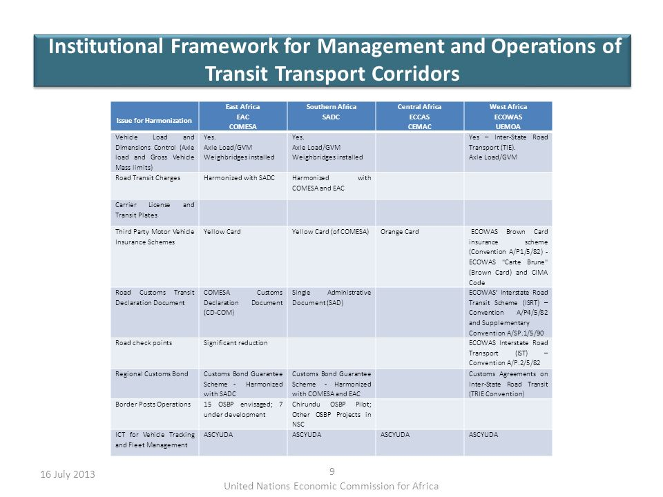 Institutional Framework for Management and Operations of Transit Transport Corridors 16 July United Nations Economic Commission for Africa Issue for Harmonization East Africa EAC COMESA Southern Africa SADC Central Africa ECCAS CEMAC West Africa ECOWAS UEMOA Vehicle Load and Dimensions Control (Axle load and Gross Vehicle Mass limits) Yes.