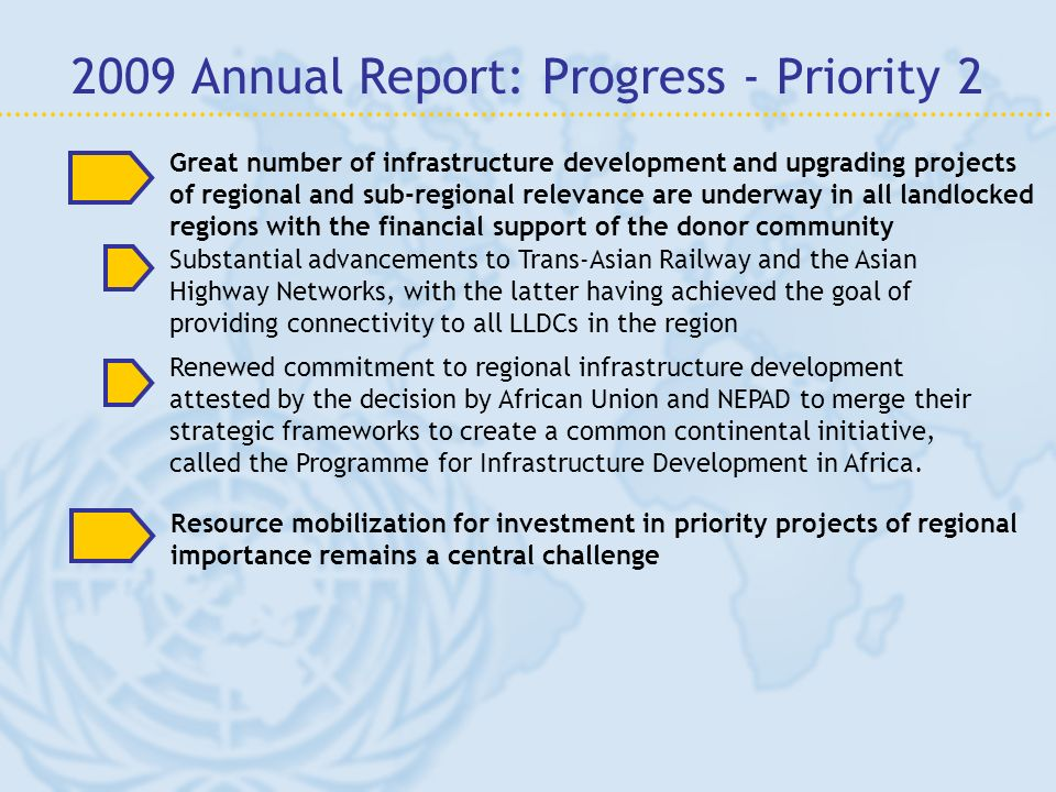 Great number of infrastructure development and upgrading projects of regional and sub-regional relevance are underway in all landlocked regions with the financial support of the donor community Substantial advancements to Trans-Asian Railway and the Asian Highway Networks, with the latter having achieved the goal of providing connectivity to all LLDCs in the region Renewed commitment to regional infrastructure development attested by the decision by African Union and NEPAD to merge their strategic frameworks to create a common continental initiative, called the Programme for Infrastructure Development in Africa.