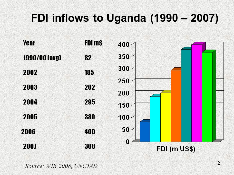 13 Some Multinationals in Uganda
