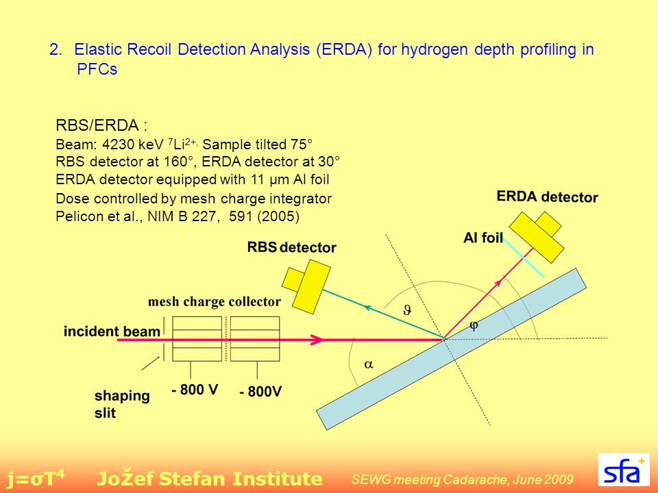 j=σT 4 Jo ž ef Stefan Institute SEWG meeting Cadarache, June 2009 RBS/ERDA : Beam: 4230 keV 7 Li 2+, Sample tilted 75° RBS detector at 160°, ERDA detector at 30° ERDA detector equipped with 11 µm Al foil Dose controlled by mesh charge integrator Pelicon et al., NIM B 227, 591 (2005) 2.Elastic Recoil Detection Analysis (ERDA) for hydrogen depth profiling in PFCs