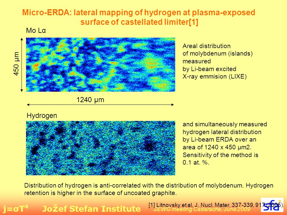j=σT 4 Jo ž ef Stefan Institute SEWG meeting Cadarache, June 2009 Areal distribution of molybdenum (islands) measured by Li-beam excited X-ray emmision (LIXE) and simultaneously measured hydrogen lateral distribution by Li-beam ERDA over an area of 1240 x 450 µm2.