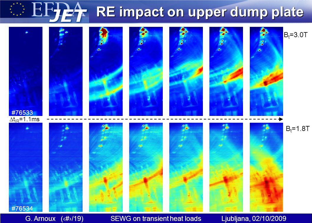 G. Arnoux (15/19) SEWG on transient heat loads Ljubljana, 02/10/2009 RE impact on upper dump plate t IR =1.1ms #76533 #76534 B t =3.0T B t =1.8T