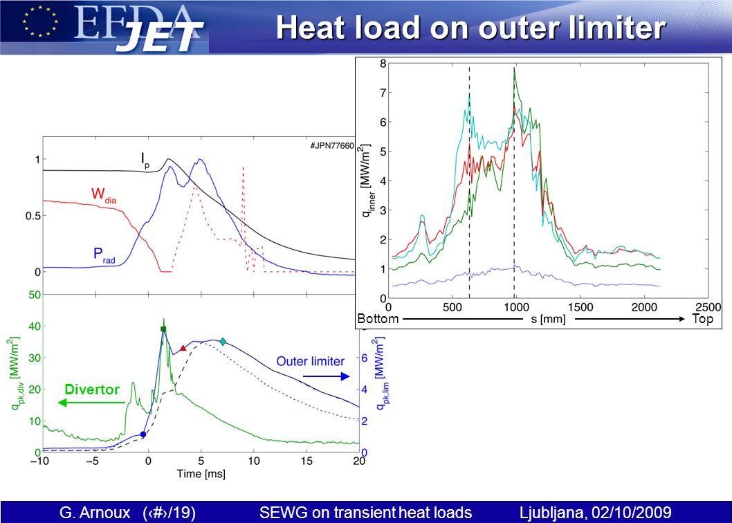 G. Arnoux (9/19) SEWG on transient heat loads Ljubljana, 02/10/2009 Heat load on outer limiter BottomTop Divertor