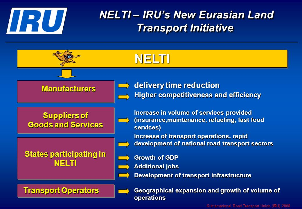 © International Road Transport Union (IRU) 2008 NELTI – IRUs New Eurasian Land Transport Initiative NELTI – IRUs New Eurasian Land Transport Initiativ