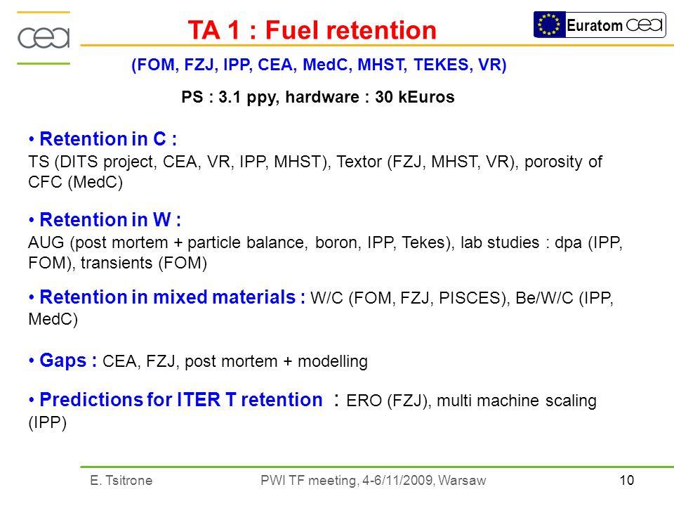 10E. Tsitrone PWI TF meeting, 4-6/11/2009, Warsaw Euratom TA 1 : Fuel retention (FOM, FZJ, IPP, CEA, MedC, MHST, TEKES, VR) Retention in C : TS (DITS