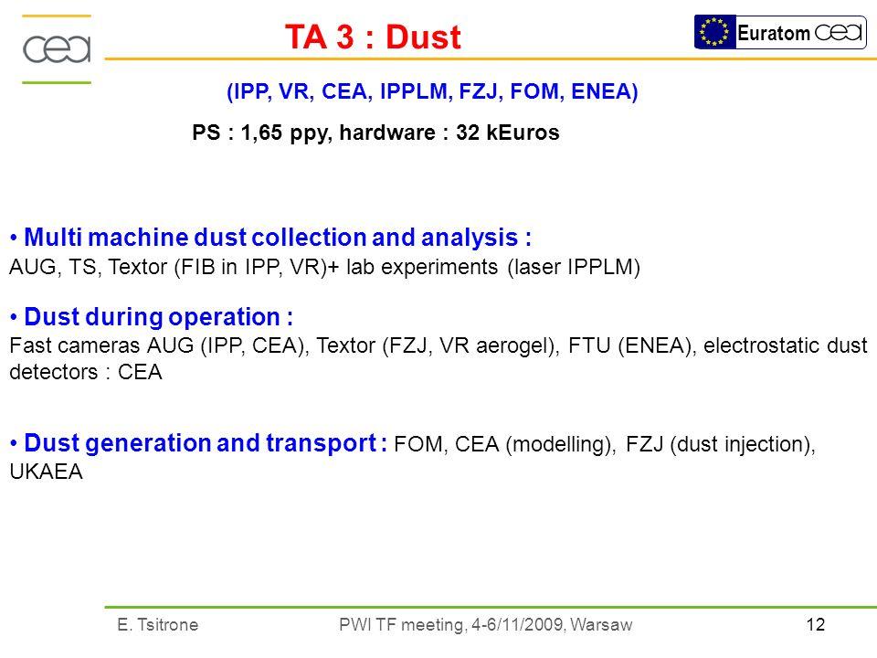 12E. Tsitrone PWI TF meeting, 4-6/11/2009, Warsaw Euratom TA 3 : Dust (IPP, VR, CEA, IPPLM, FZJ, FOM, ENEA) Multi machine dust collection and analysis