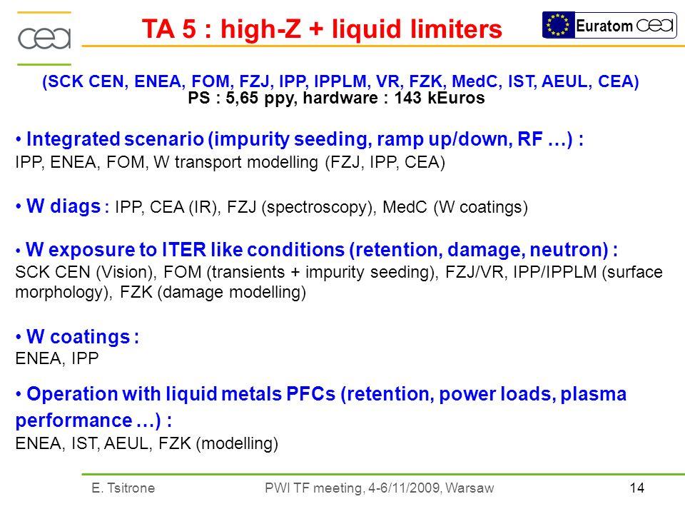 14E. Tsitrone PWI TF meeting, 4-6/11/2009, Warsaw Euratom TA 5 : high-Z + liquid limiters (SCK CEN, ENEA, FOM, FZJ, IPP, IPPLM, VR, FZK, MedC, IST, AE